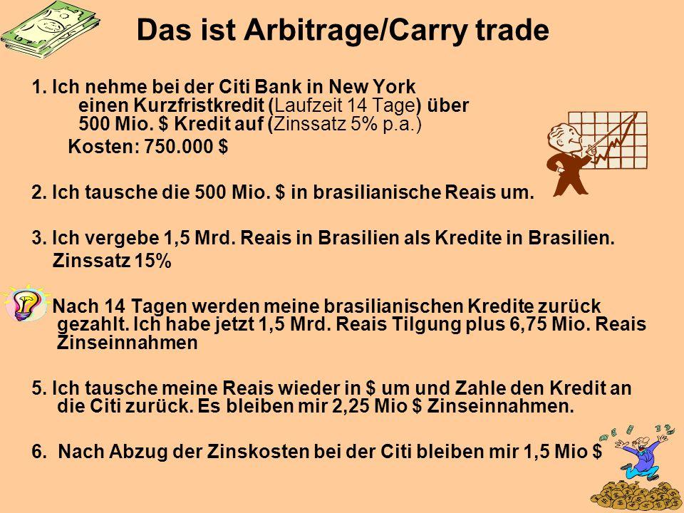 Das ist Arbitrage/Carry trade 1.