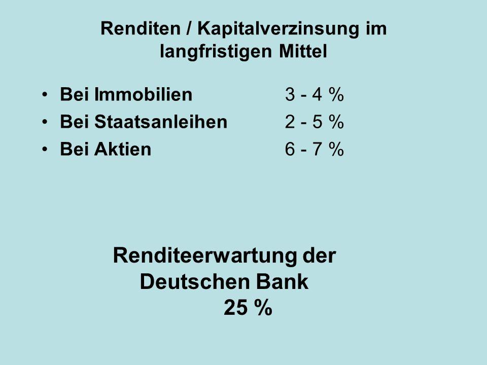 Bei Immobilien 3 - 4 % Bei Staatsanleihen 2 - 5 % Bei Aktien 6 - 7 % Renditen / Kapitalverzinsung im langfristigen Mittel Renditeerwartung der Deutschen Bank 25 %
