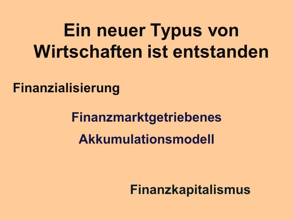 Ein neuer Typus von Wirtschaften ist entstanden Finanzialisierung Finanzmarktgetriebenes Akkumulationsmodell Finanzkapitalismus