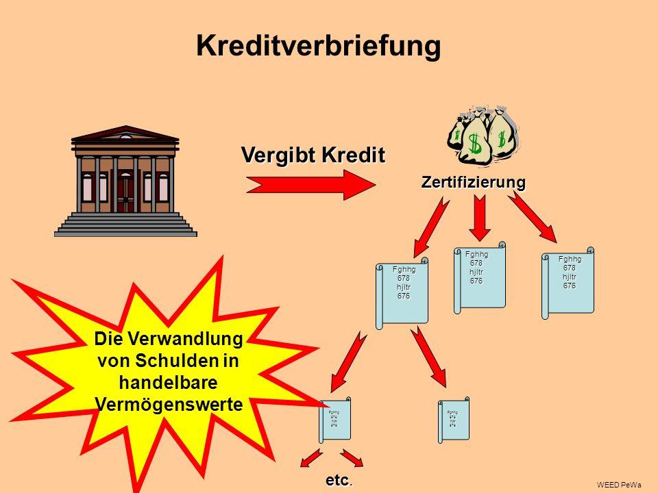 Vergibt Kredit Zertifizierung Fghhg 678 hjltr 676 etc.