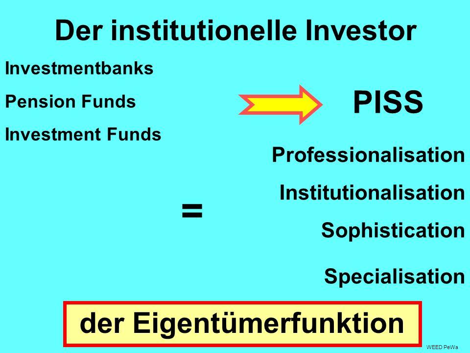 Investmentbanks Pension Funds Investment Funds Professionalisation Institutionalisation Sophistication Specialisation PISS der Eigentümerfunktion = WEED PeWa