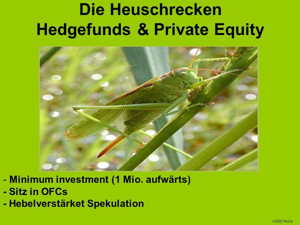 - Minimum investment (1 Mio.