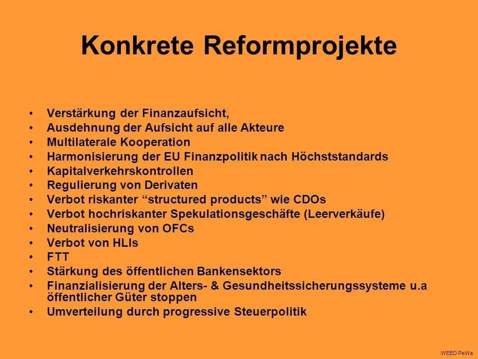 Konkrete Reformprojekte Verstärkung der Finanzaufsicht, Ausdehnung der Aufsicht auf alle Akteure Multilaterale Kooperation Harmonisierung der EU Finanzpolitik nach Höchststandards Kapitalverkehrskontrollen Regulierung von Derivaten Verbot riskanter structured products wie CDOs Verbot hochriskanter Spekulationsgeschäfte (Leerverkäufe) Neutralisierung von OFCs Verbot von HLIs FTT Stärkung des öffentlichen Bankensektors Finanzialisierung der Alters- & Gesundheitssicherungssysteme u.a öffentlicher Güter stoppen Umverteilung durch progressive Steuerpolitik WEED PeWa