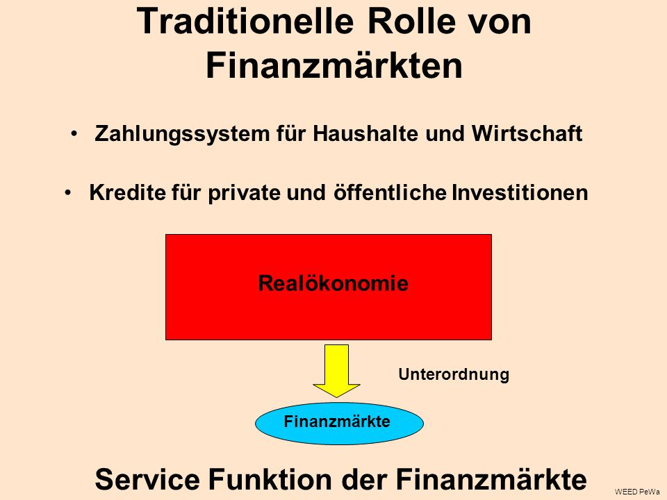 Traditionelle Rolle von Finanzmärkten Zahlungssystem für Haushalte und Wirtschaft Kredite für private und öffentliche Investitionen WEED PeWa Realökonomie Service Funktion der Finanzmärkte Finanzmärkte Unterordnung