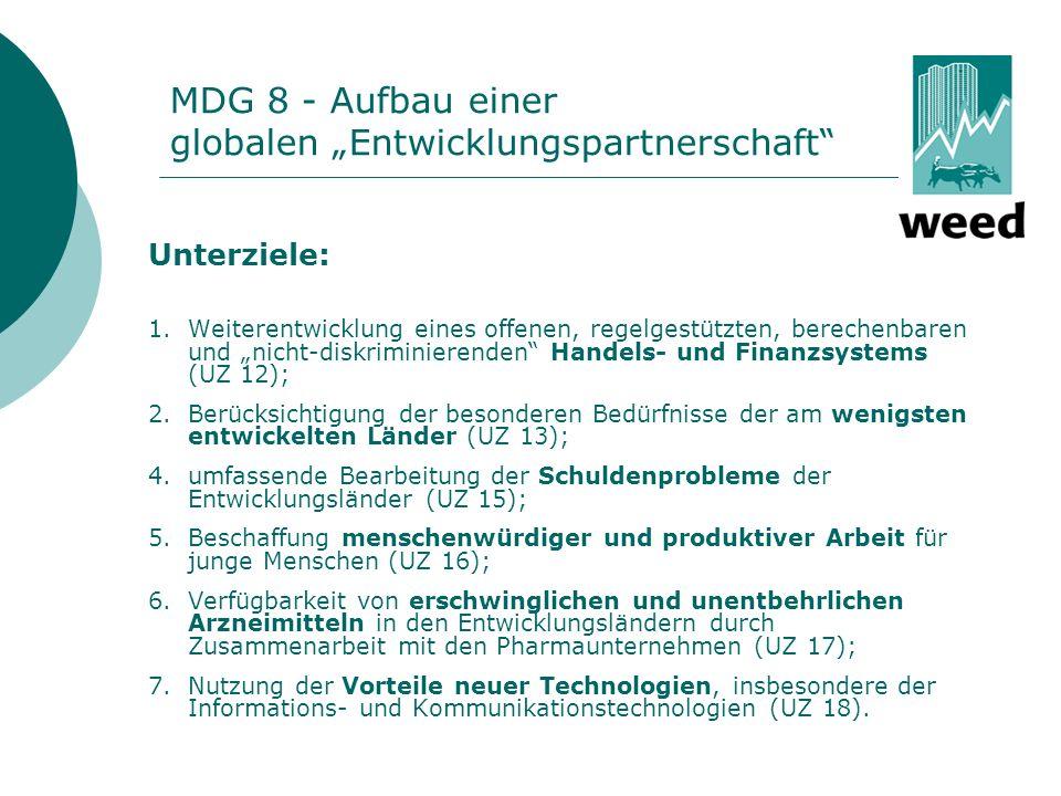 Einführung Europäischer Konsens über die Entwicklungspolitik (2005) 1.