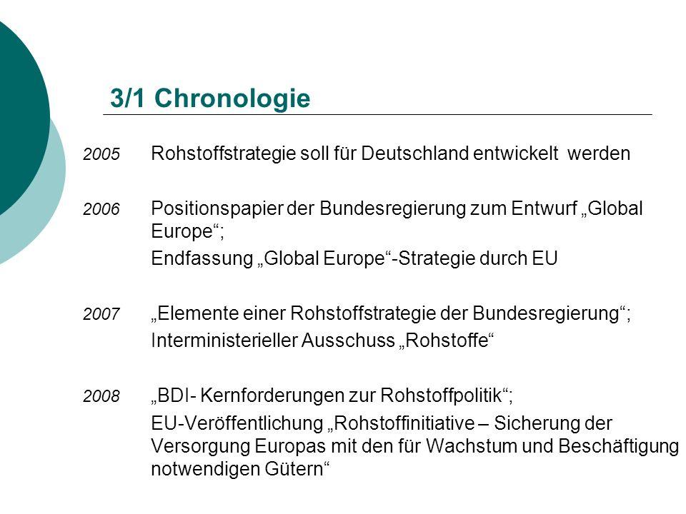 3/1 Chronologie 2005 Rohstoffstrategie soll für Deutschland entwickelt werden 2006 Positionspapier der Bundesregierung zum Entwurf Global Europe; Endf