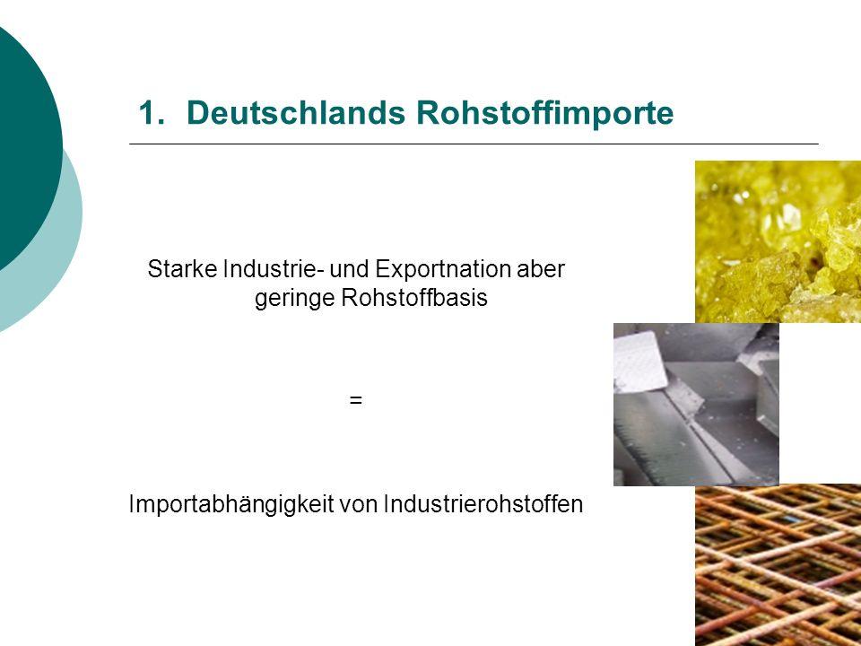 1.Deutschlands Rohstoffimporte Starke Industrie- und Exportnation aber geringe Rohstoffbasis = Importabhängigkeit von Industrierohstoffen