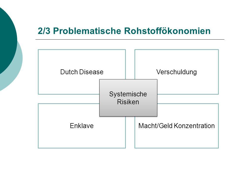 Macht/Geld KonzentrationEnklave VerschuldungDutch Disease 2/3 Problematische Rohstoffökonomien Systemische Risiken
