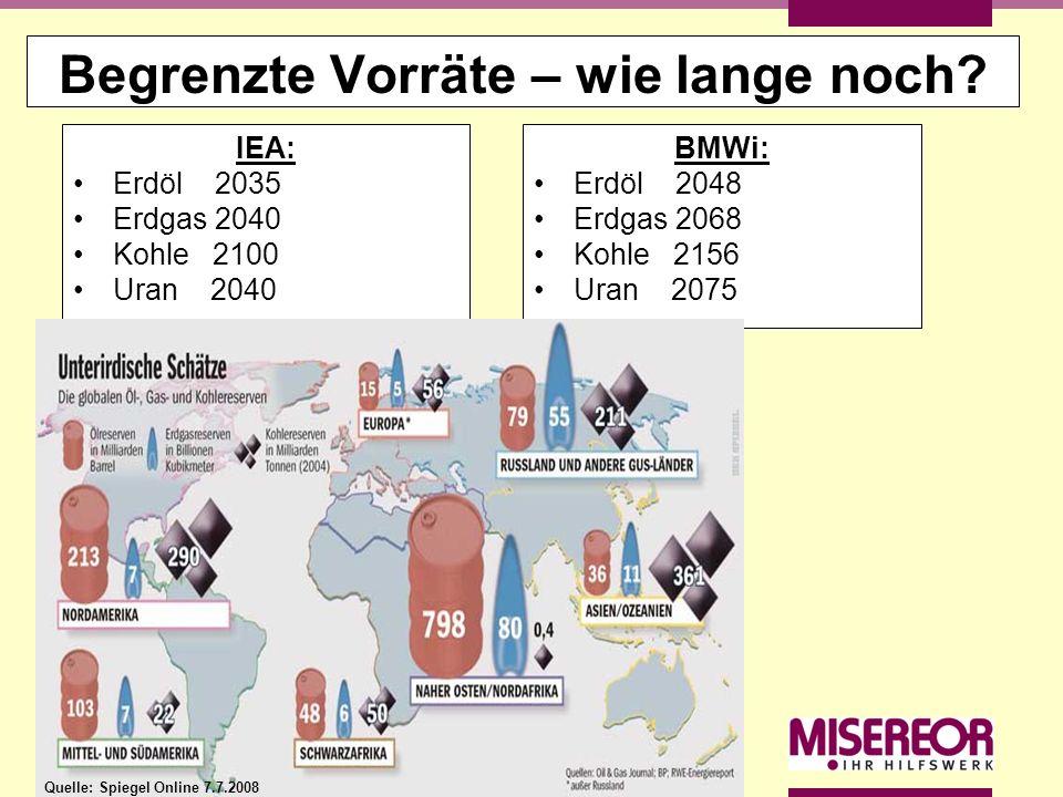 Begrenzte Vorräte – wie lange noch? IEA: Erdöl 2035 Erdgas 2040 Kohle 2100 Uran 2040 BMWi: Erdöl 2048 Erdgas 2068 Kohle 2156 Uran 2075 Quelle: Spiegel
