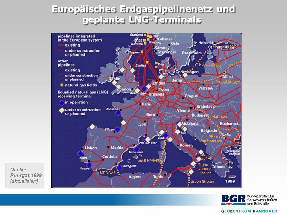 Quelle: Ruhrgas 1999 (aktualisiert) Nord Stream Yamal Europe Nabucco Gasli-Projekt MEDGAS Green Stream South Stream TAP Trans Adriatic Pipeline Europäisches Erdgaspipelinenetz und geplante LNG-Terminals Europäisches Erdgaspipelinenetz und geplante LNG-Terminals