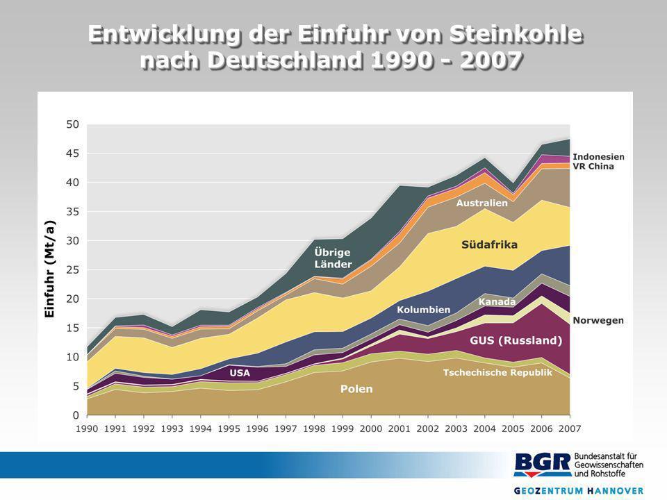 Entwicklung der Einfuhr von Steinkohle nach Deutschland 1990 - 2007