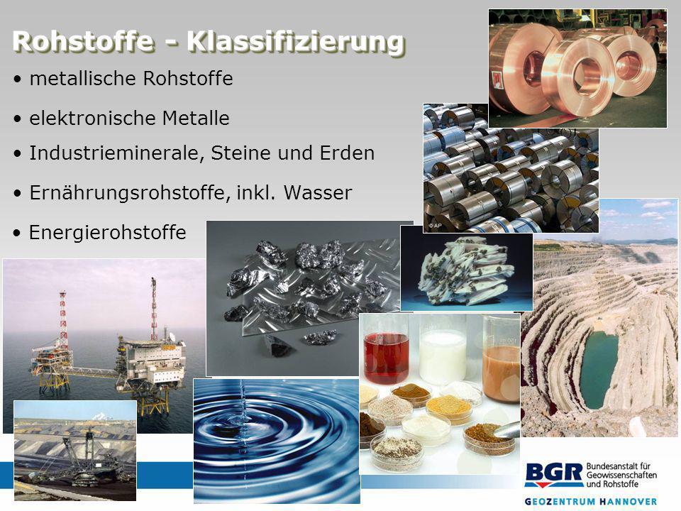 Rohstoffe - Klassifizierung metallische Rohstoffe elektronische Metalle Industrieminerale, Steine und Erden Energierohstoffe Ernährungsrohstoffe, inkl.