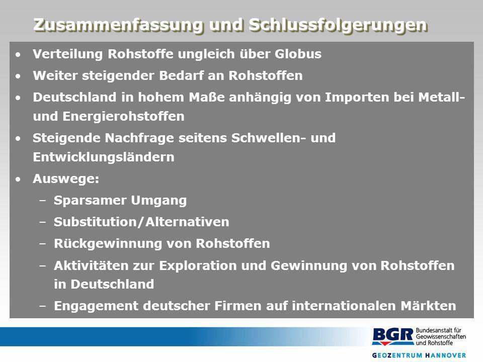 Verteilung Rohstoffe ungleich über Globus Weiter steigender Bedarf an Rohstoffen Deutschland in hohem Maße anhängig von Importen bei Metall- und Energ