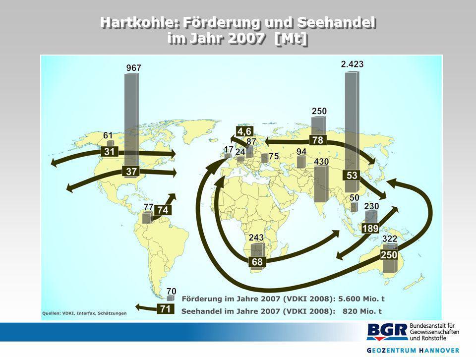 Hartkohle: Förderung und Seehandel im Jahr 2007 [Mt]