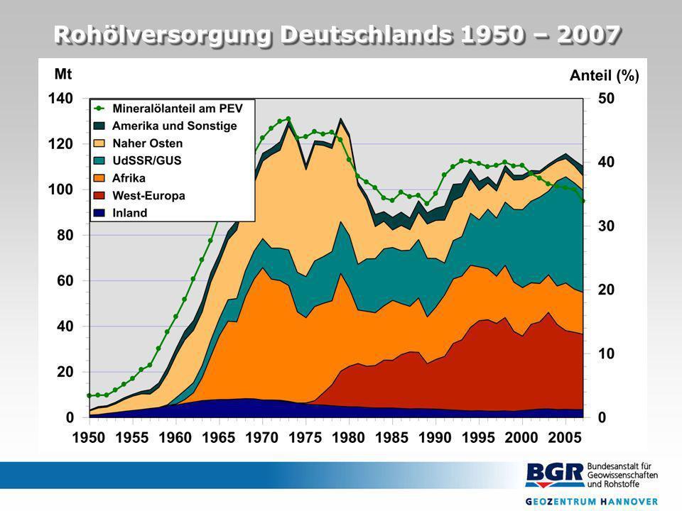Rohölversorgung Deutschlands 1950 – 2007