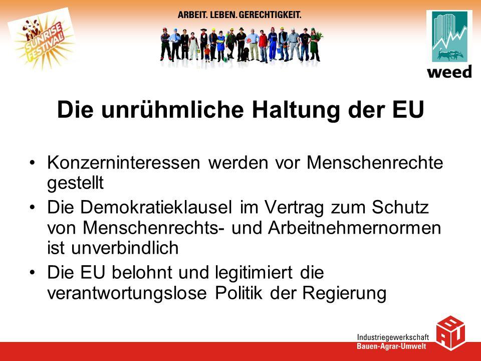 Die unrühmliche Haltung der EU Konzerninteressen werden vor Menschenrechte gestellt Die Demokratieklausel im Vertrag zum Schutz von Menschenrechts- un