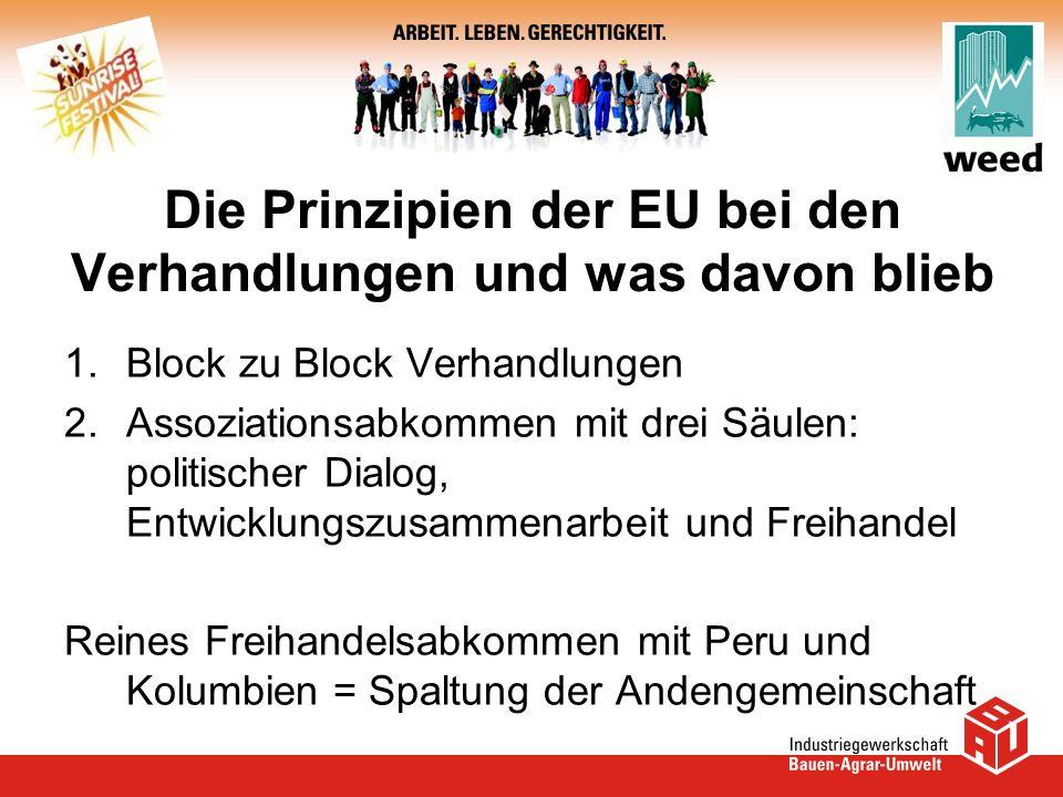 Die Prinzipien der EU bei den Verhandlungen und was davon blieb 1.Block zu Block Verhandlungen 2.Assoziationsabkommen mit drei Säulen: politischer Dia