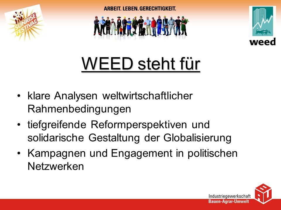 WEED steht für klare Analysen weltwirtschaftlicher Rahmenbedingungen tiefgreifende Reformperspektiven und solidarische Gestaltung der Globalisierung K