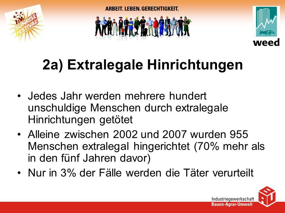2a) Extralegale Hinrichtungen Jedes Jahr werden mehrere hundert unschuldige Menschen durch extralegale Hinrichtungen getötet Alleine zwischen 2002 und