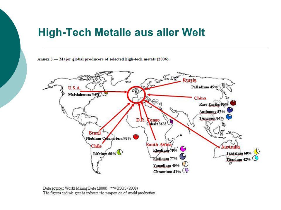 High-Tech Metalle aus aller Welt