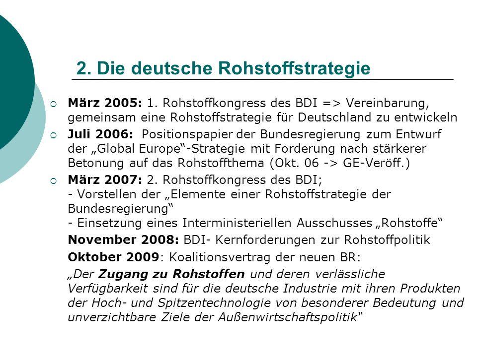 2. Die deutsche Rohstoffstrategie März 2005: 1. Rohstoffkongress des BDI => Vereinbarung, gemeinsam eine Rohstoffstrategie für Deutschland zu entwicke