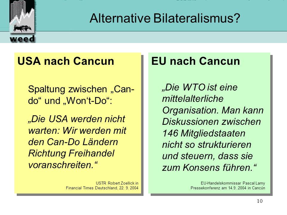 10 Alternative Bilateralismus.