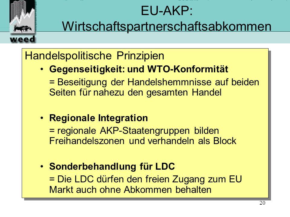 20 EU-AKP: Wirtschaftspartnerschaftsabkommen Handelspolitische Prinzipien Gegenseitigkeit: und WTO-Konformität = Beseitigung der Handelshemmnisse auf beiden Seiten für nahezu den gesamten Handel Regionale Integration = regionale AKP-Staatengruppen bilden Freihandelszonen und verhandeln als Block Sonderbehandlung für LDC = Die LDC dürfen den freien Zugang zum EU Markt auch ohne Abkommen behalten Handelspolitische Prinzipien Gegenseitigkeit: und WTO-Konformität = Beseitigung der Handelshemmnisse auf beiden Seiten für nahezu den gesamten Handel Regionale Integration = regionale AKP-Staatengruppen bilden Freihandelszonen und verhandeln als Block Sonderbehandlung für LDC = Die LDC dürfen den freien Zugang zum EU Markt auch ohne Abkommen behalten