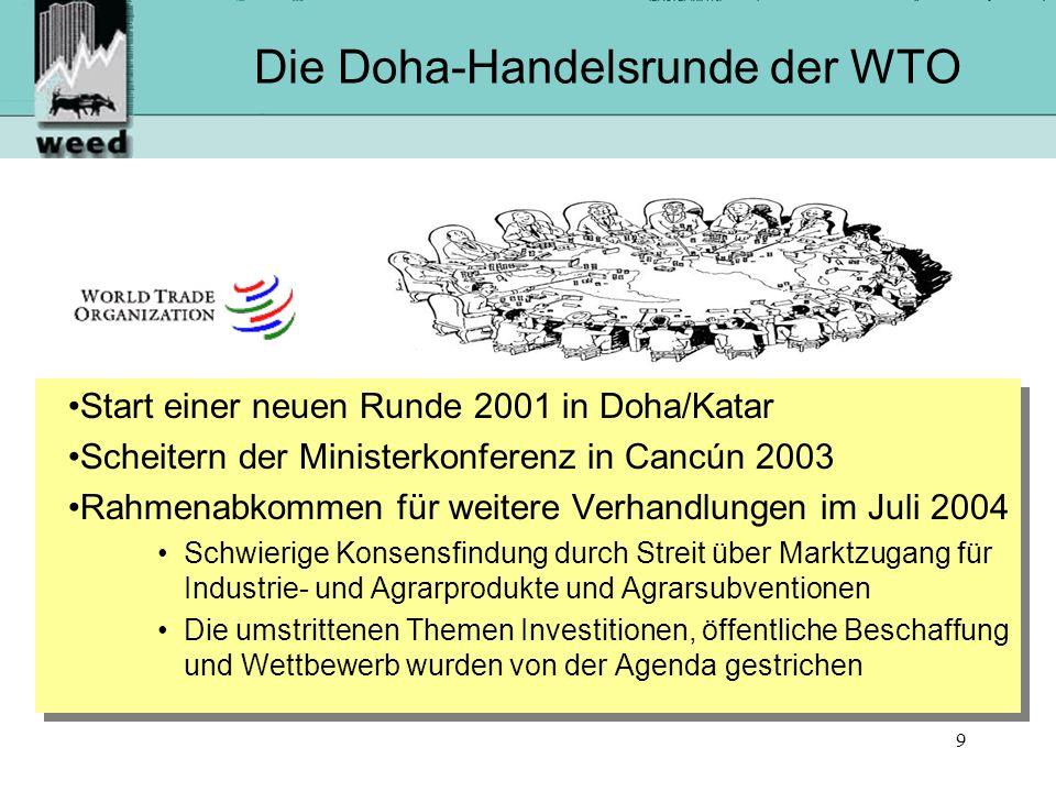 9 Die Doha-Handelsrunde der WTO Start einer neuen Runde 2001 in Doha/Katar Scheitern der Ministerkonferenz in Cancún 2003 Rahmenabkommen für weitere Verhandlungen im Juli 2004 Schwierige Konsensfindung durch Streit über Marktzugang für Industrie- und Agrarprodukte und Agrarsubventionen Die umstrittenen Themen Investitionen, öffentliche Beschaffung und Wettbewerb wurden von der Agenda gestrichen Start einer neuen Runde 2001 in Doha/Katar Scheitern der Ministerkonferenz in Cancún 2003 Rahmenabkommen für weitere Verhandlungen im Juli 2004 Schwierige Konsensfindung durch Streit über Marktzugang für Industrie- und Agrarprodukte und Agrarsubventionen Die umstrittenen Themen Investitionen, öffentliche Beschaffung und Wettbewerb wurden von der Agenda gestrichen