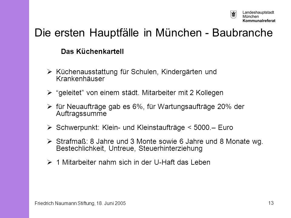 Friedrich Naumann Stiftung, 18. Juni 200513 Die ersten Hauptfälle in München - Baubranche Das Küchenkartell Küchenausstattung für Schulen, Kindergärte