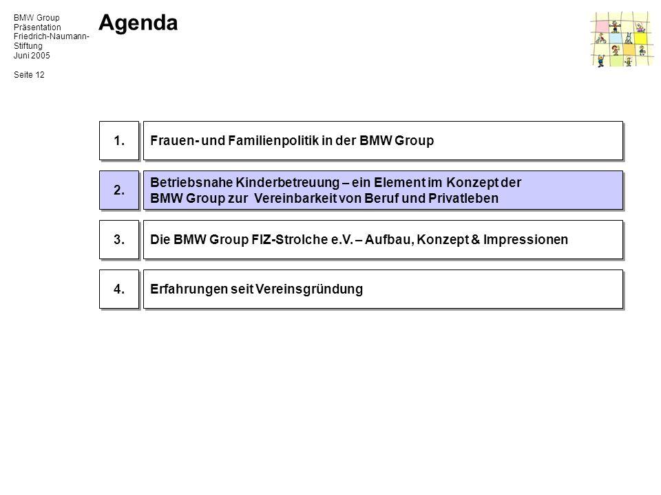 BMW Group Präsentation Friedrich-Naumann- Stiftung Juni 2005 Seite 12 Agenda 2. Betriebsnahe Kinderbetreuung – ein Element im Konzept der BMW Group zu