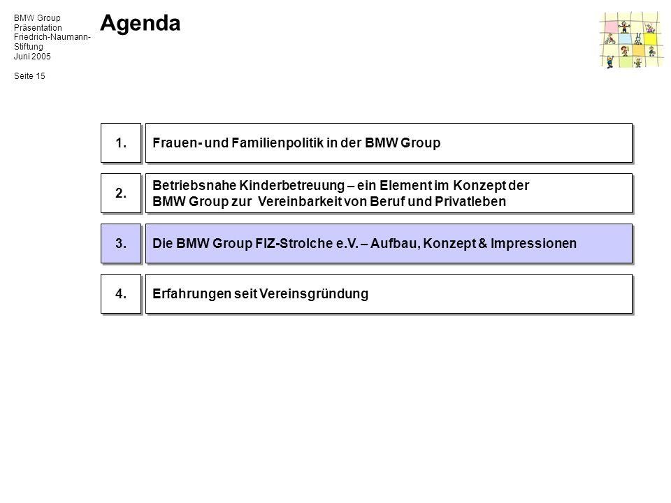 BMW Group Präsentation Friedrich-Naumann- Stiftung Juni 2005 Seite 15 Agenda 2. Betriebsnahe Kinderbetreuung – ein Element im Konzept der BMW Group zu
