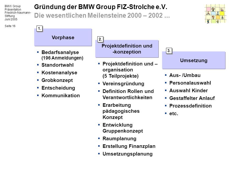 BMW Group Präsentation Friedrich-Naumann- Stiftung Juni 2005 Seite 16 Gründung der BMW Group FIZ-Strolche e.V. Die wesentlichen Meilensteine 2000 – 20