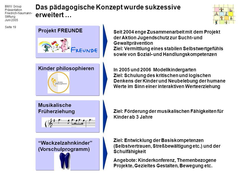 BMW Group Präsentation Friedrich-Naumann- Stiftung Juni 2005 Seite 19 Das pädagogische Konzept wurde sukzessive erweitert … Projekt FREUNDE Seit 2004