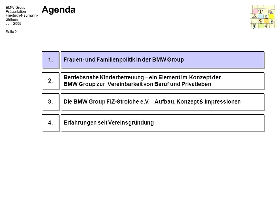 BMW Group Präsentation Friedrich-Naumann- Stiftung Juni 2005 Seite 13 Betriebsnahe Kinderbetreuung Ein Element im Konzept der BMW Group zur Vereinbarkeit von Beruf und Privatleben Teilzeit- modelle Telearbeit Familien- service Betriebs- nahe Kinderbe- treuung Familien- pause Zu Hause lernen