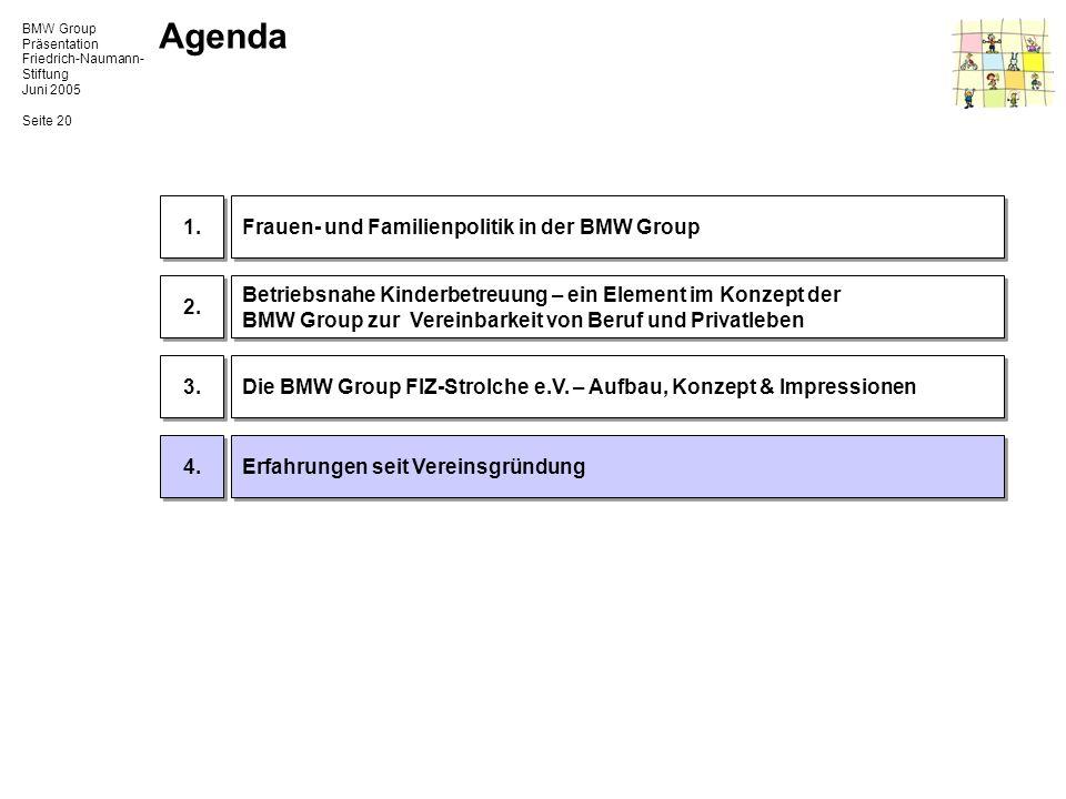 BMW Group Präsentation Friedrich-Naumann- Stiftung Juni 2005 Seite 20 Agenda 2. Betriebsnahe Kinderbetreuung – ein Element im Konzept der BMW Group zu
