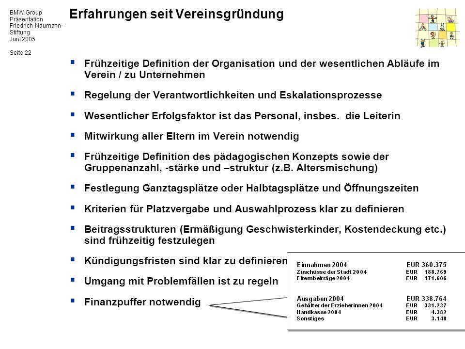BMW Group Präsentation Friedrich-Naumann- Stiftung Juni 2005 Seite 22 Erfahrungen seit Vereinsgründung Frühzeitige Definition der Organisation und der