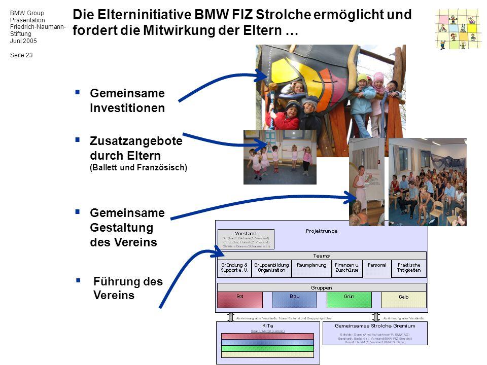 BMW Group Präsentation Friedrich-Naumann- Stiftung Juni 2005 Seite 23 Die Elterninitiative BMW FIZ Strolche ermöglicht und fordert die Mitwirkung der