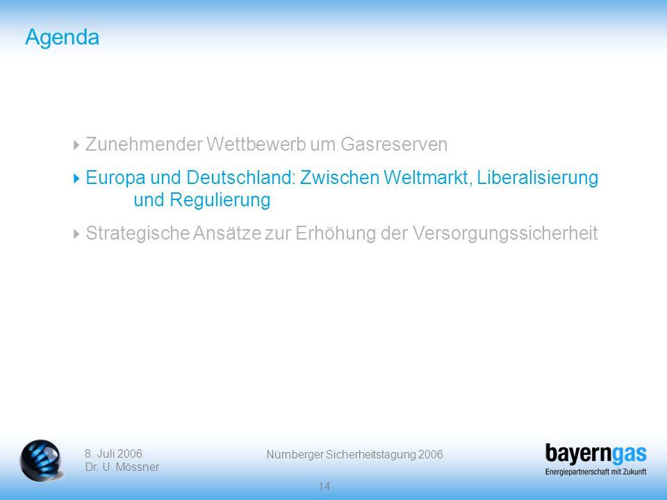 8. Juli 2006 Dr. U. Mössner Nürnberger Sicherheitstagung 2006 14 Agenda Zunehmender Wettbewerb um Gasreserven Europa und Deutschland: Zwischen Weltmar