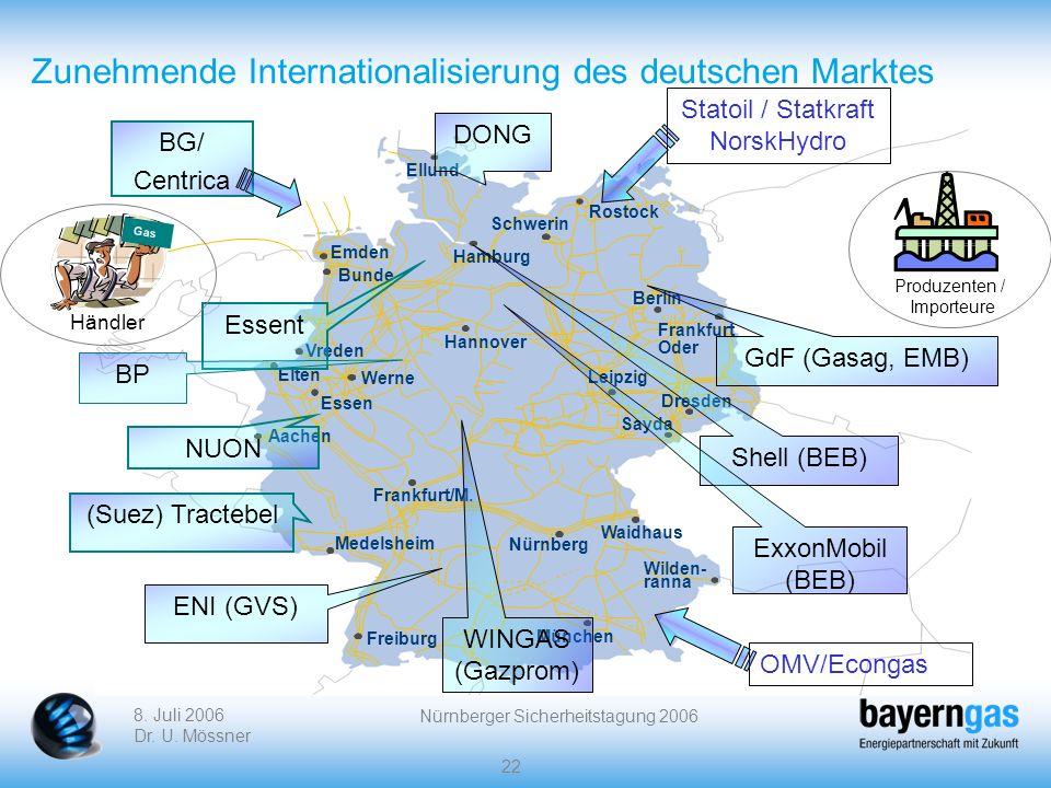 8. Juli 2006 Dr. U. Mössner Nürnberger Sicherheitstagung 2006 22 Zunehmende Internationalisierung des deutschen Marktes (Suez) Tractebel Essent GdF (G