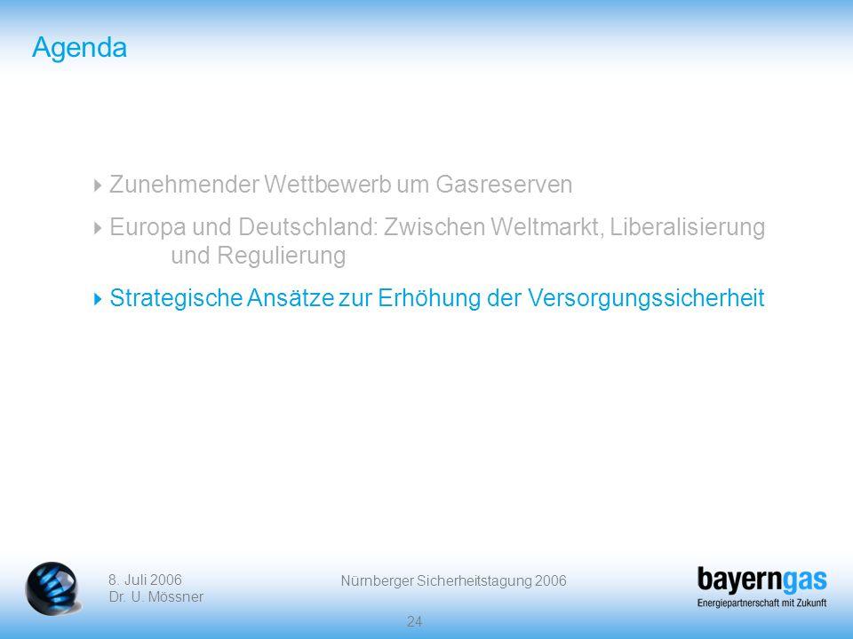8. Juli 2006 Dr. U. Mössner Nürnberger Sicherheitstagung 2006 24 Agenda Zunehmender Wettbewerb um Gasreserven Europa und Deutschland: Zwischen Weltmar