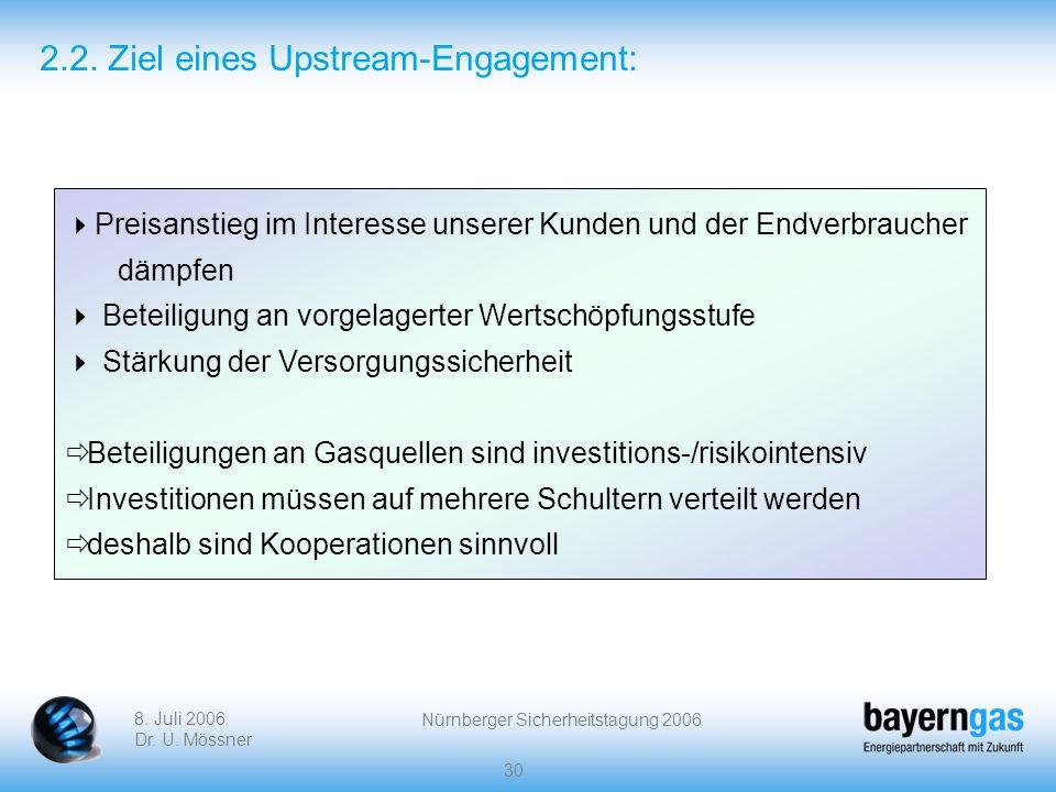 8. Juli 2006 Dr. U. Mössner Nürnberger Sicherheitstagung 2006 30 2.2. Ziel eines Upstream-Engagement: Preisanstieg im Interesse unserer Kunden und der