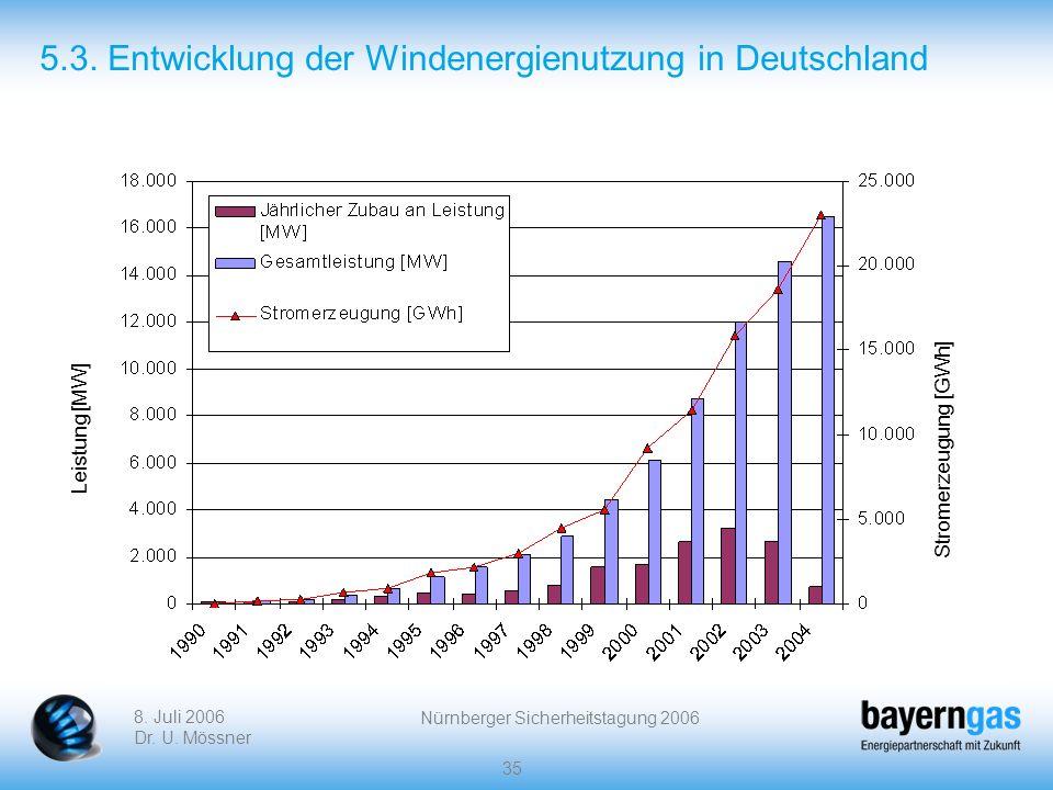 8. Juli 2006 Dr. U. Mössner Nürnberger Sicherheitstagung 2006 35 5.3. Entwicklung der Windenergienutzung in Deutschland Stromerzeugung [GWh] Leistung