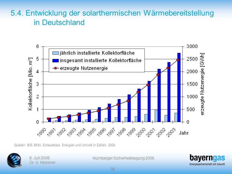 8. Juli 2006 Dr. U. Mössner Nürnberger Sicherheitstagung 2006 36 Quellen: IER, BMU, Erneuerbare Energien und Umwelt in Zahlen, 2004 5.4. Entwicklung d