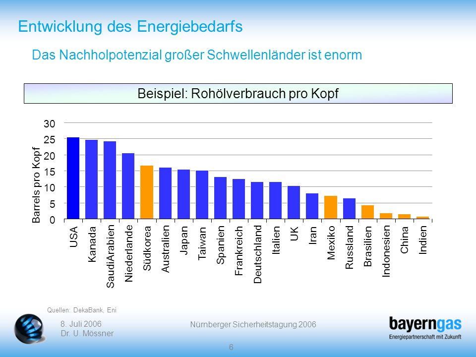 8. Juli 2006 Dr. U. Mössner Nürnberger Sicherheitstagung 2006 6 Entwicklung des Energiebedarfs Beispiel: Rohölverbrauch pro Kopf Das Nachholpotenzial