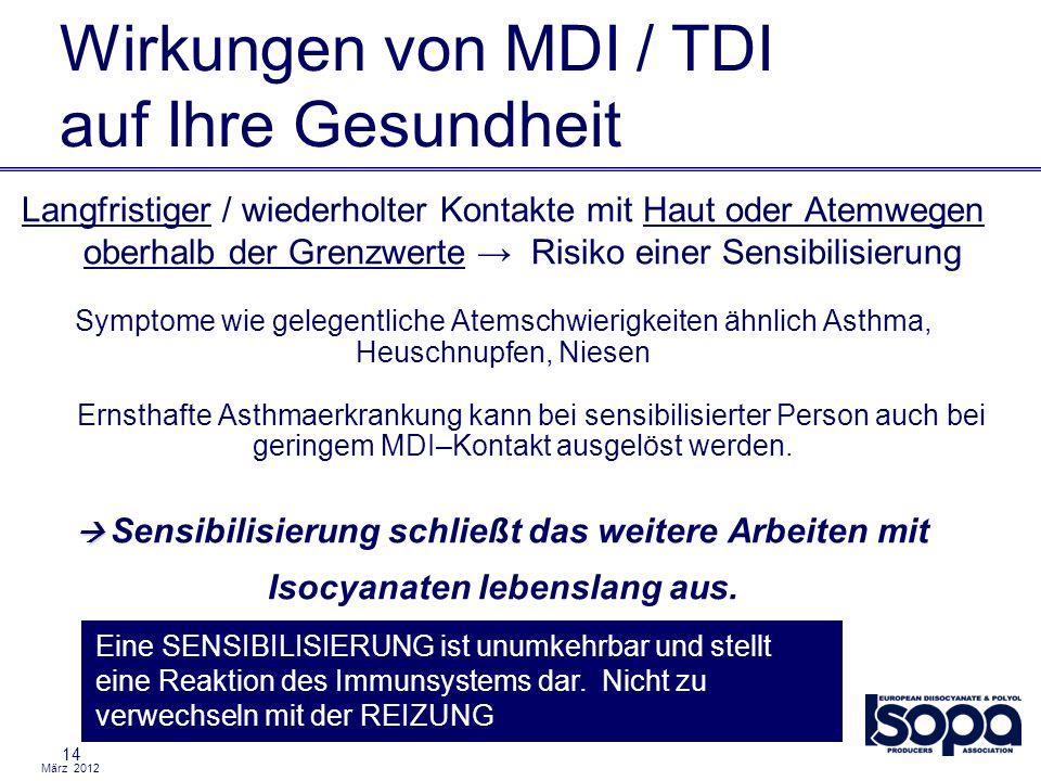 März 2012 14 Wirkungen von MDI / TDI auf Ihre Gesundheit Langfristiger / wiederholter Kontakte mit Haut oder Atemwegen oberhalb der Grenzwerte Risiko