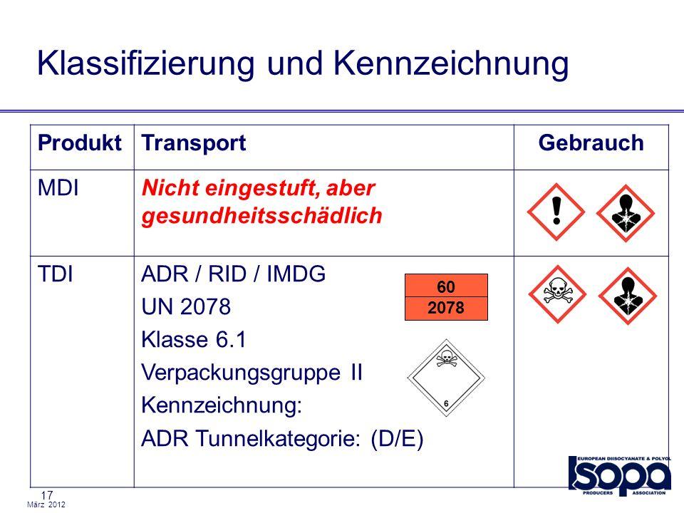 März 2012 17 Klassifizierung und Kennzeichnung ProduktTransportGebrauch MDINicht eingestuft, aber gesundheitsschädlich TDIADR / RID / IMDG UN 2078 Kla