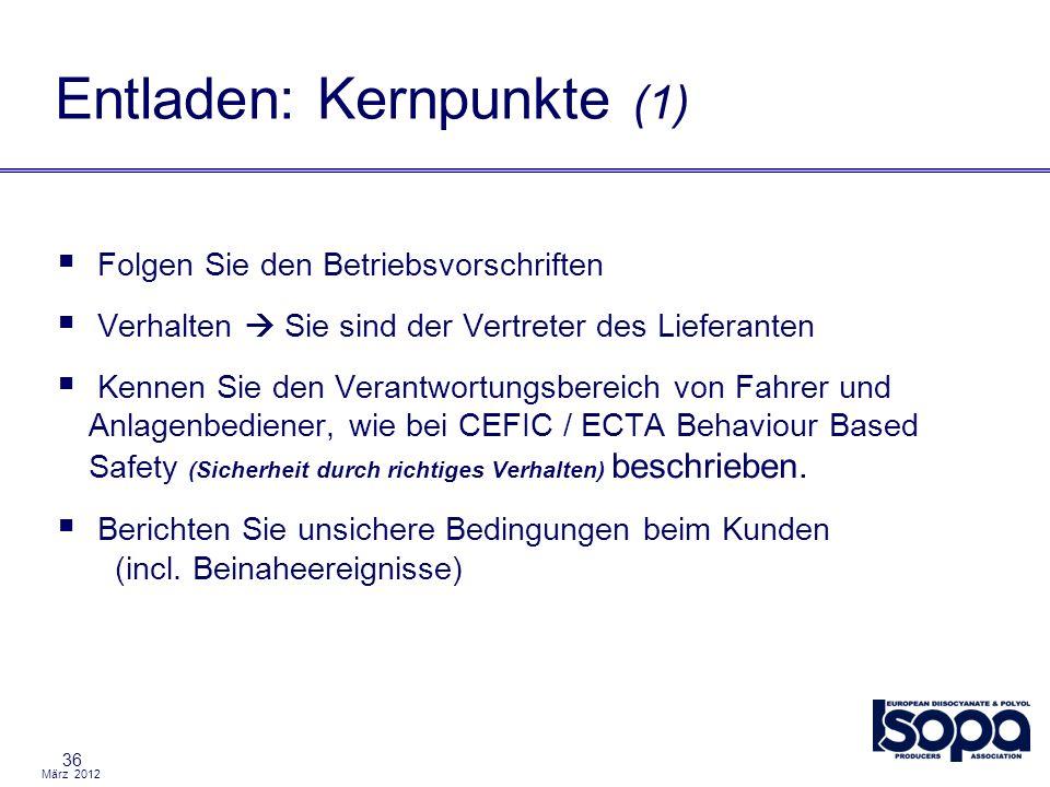 März 2012 36 Entladen: Kernpunkte (1) Folgen Sie den Betriebsvorschriften Verhalten Sie sind der Vertreter des Lieferanten Kennen Sie den Verantwortun
