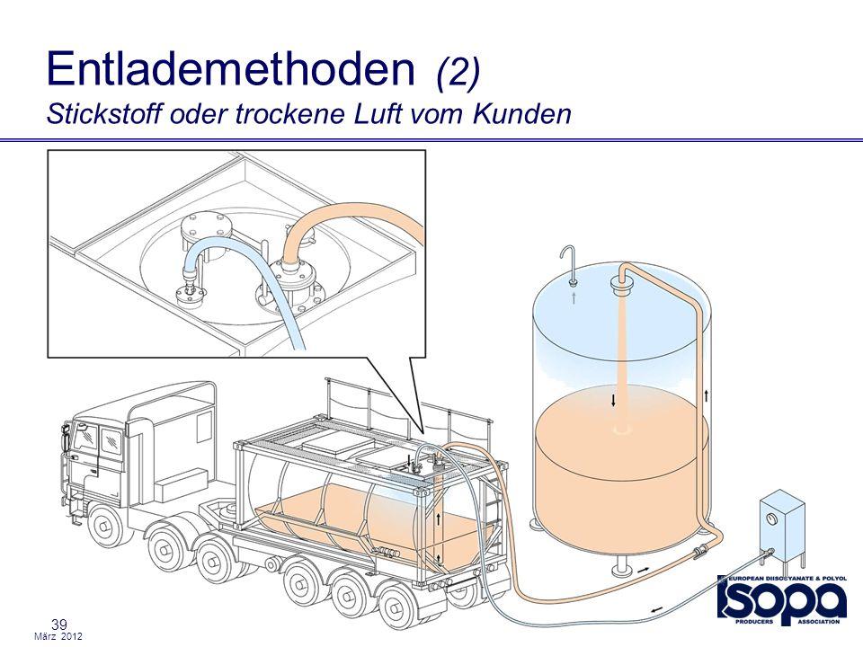 März 2012 39 Entlademethoden (2) Stickstoff oder trockene Luft vom Kunden