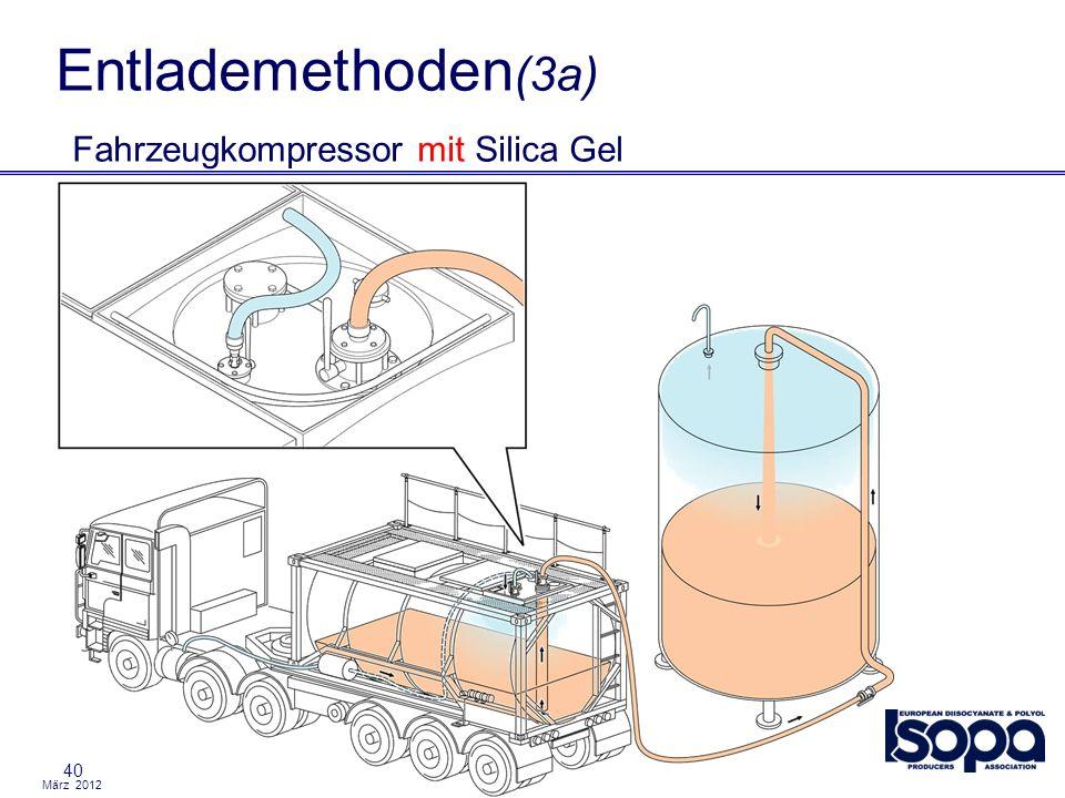 März 2012 40 Entlademethoden (3a) Fahrzeugkompressor mit Silica Gel