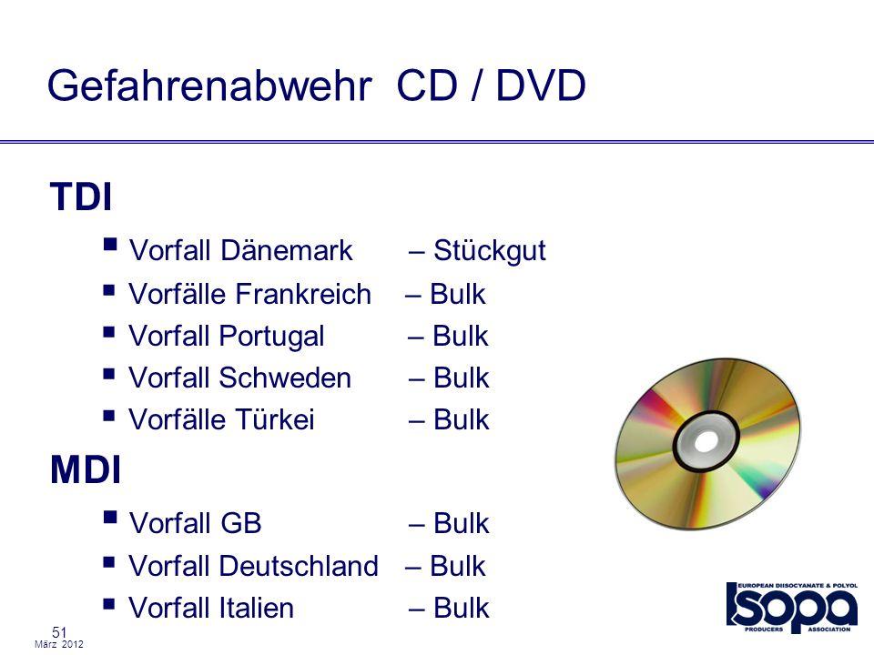 März 2012 51 Gefahrenabwehr CD / DVD TDI Vorfall Dänemark– Stückgut Vorfälle Frankreich – Bulk Vorfall Portugal – Bulk Vorfall Schweden– Bulk Vorfälle